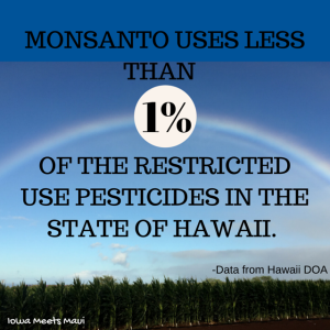 Monsanto Pesticide Use